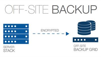 offsite-backups